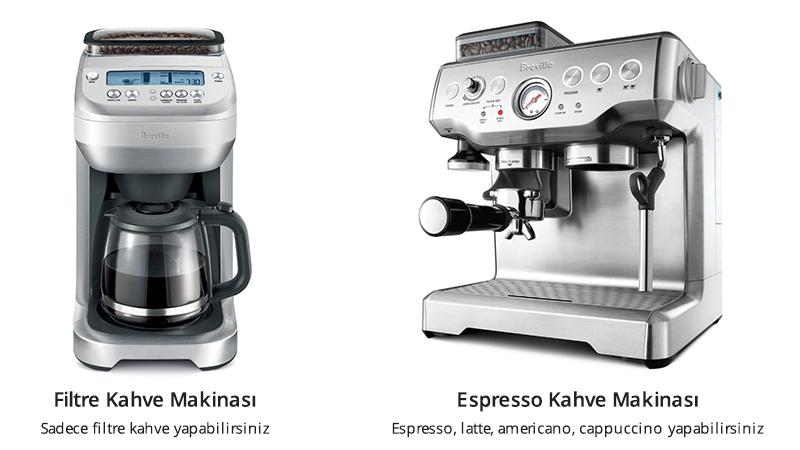 cekirdek-kahve-makine
